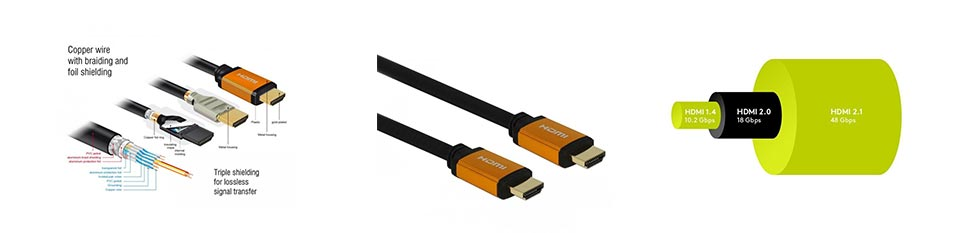 Delock 8K HDMI kabel
